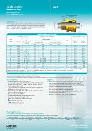 Pvc Cable Gland Size Chart Pdf Www Bedowntowndaytona Com