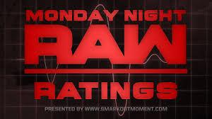 Wwe Monday Night Raw Ratings Report November 4 2019