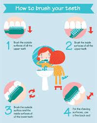 brush your teeth properly