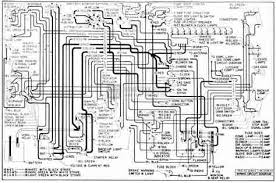monitoring1 inikup com 1958 buick wiring diagram buick engine wiring diagram thank you for ing our site this is images about buick engine