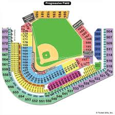 Progressive Field Cleveland Oh Seating Chart View