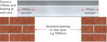 Lintel Length In 2019 Masonry Construction Construction