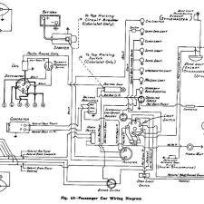 stunning electric car wiring diagram electric car circuit diagram car wiring diagram pdf at Automotive Electrical Wiring Diagram