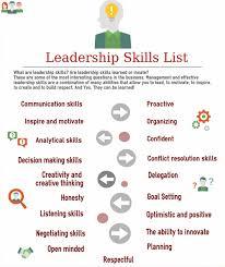 a list of skills doc tk a list of skills 23 04 2017