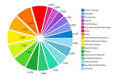 Telerik Pie Chart Demo 14 Best Graphs And Charts Pie Charts Images In 2019 Pie