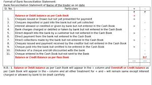 bank reconciliation form class xi chapter 11 bank reconciliation statement format by