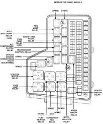 fuse box dodge ram fuse wiring diagrams online