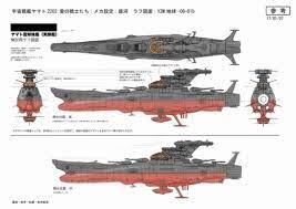 宇宙 戦艦 ヤマト 2202