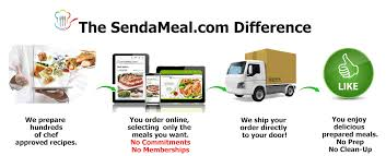 send a meal to someone today