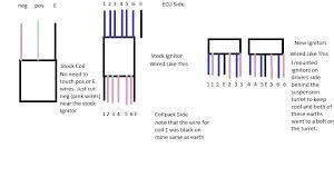r skyline ignition wiring diagram r image bosch motorsports ignition module upgrade tutorials diy faq on r32 skyline ignition wiring diagram