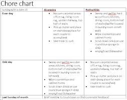Chore Chart Imgur