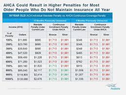 Walmart Pay Grade Chart 2018 Target Pay Grade Chart Walmart Anta Expocoaching Co Salaries