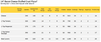 similiar pizza hut nutritionist keywords intended for how many calories in a slice of cheese pizza