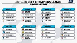 Champions League Chart 2019 Live Uefa Champions League 2019 20 Group Stage Draw