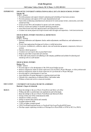 Objective For High School Resumes Example Of High School Resume For College Application Job