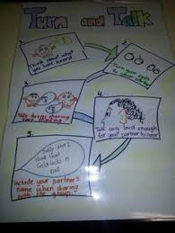 20 Best Turn And Talk Images Turn Talk Anchor Charts