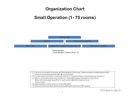 Organization Chart Small Operation 1 75 Rooms 1
