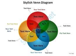 4 Circle Venn Diagram Template Leadership 4 Circle Diagram Venn Problem Newbloc