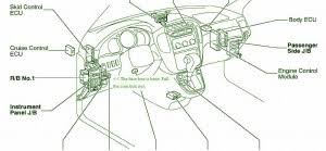 wiring circuit fuse box toyota highlander diagram fuse box toyota 2001 highlander diagram