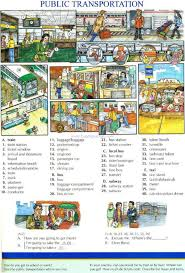Learning English at Duques de Nájera: Transport and Travelling ...