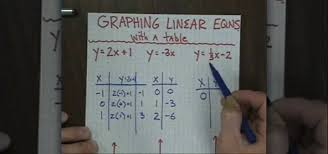 graph linear equations with a table