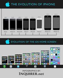 evolution of iphone the evolution of iphone visual ly
