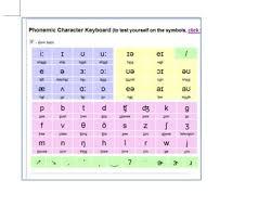 English Phonemic Chart Printable Phonemic Chart Keyboard Eapplaces