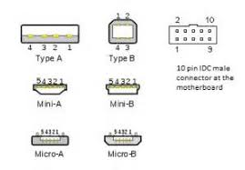 usb wiring diagram images usb universal serial bus connectors pinouts cables