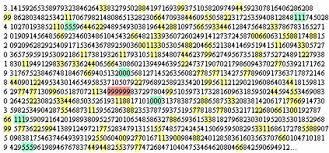 интересных фактов про число Пи Точка Фейнмана