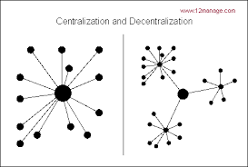 All About Centralization And Decentralization 12manage