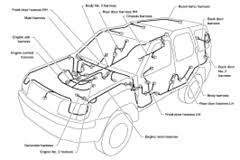 automotive diagrams archives page of automotive wiring nissan xterra wiring harness routing
