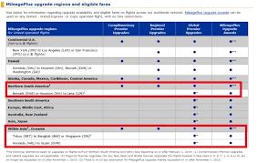 United Mileageplus Award Upgrade Changes Effective