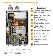 rheem indoor tankless water heater. see finish/view: rheem indoor tankless water heater