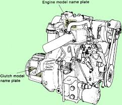 yanmar 1gm service manual index plate information · plate locations