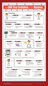62 Best Making A Good Cv Images On Pinterest Resume Tips Resume