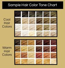 Easily Find The Best Hair Color Ever For Your Skin Undertone