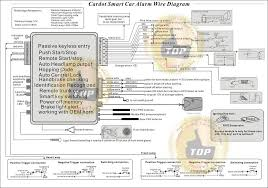 car alarm wiring colors car image wiring diagram steelmate motorcycle alarm wiring diagram steelmate on car alarm wiring colors