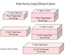 Party Cake Serving Chart Unique Cake Pan Servings Full Sheet Cake Sizes And Servings
