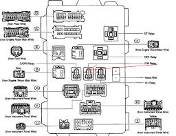 2003 toyota solara fuse box diagram on 2003 images free download 2001 Toyota Solara Fuse Box 2003 toyota solara fuse box diagram 5 toyota tacoma fuse diagram toyota sequoia fuse box diagram 2000 toyota solara fuse box location