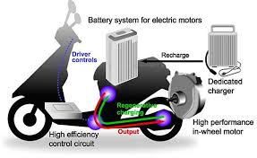 scooter electrical diagrams scooters baja scooter sc50 wire schematic car wiring diagrams