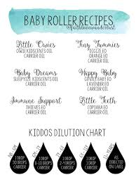 Dilution Chart For Young Living Essential Oils List Of Essential Oils Uses Chart Young Living Pictures And