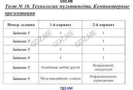 ГДЗ контрольные работы по информатике класс Масленикова Технология мультимедиа Компьютерные презентации