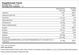 on 100 whey gold standard facts