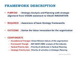 Star Framework Star Framework For Strategy Planning Madhuranath R