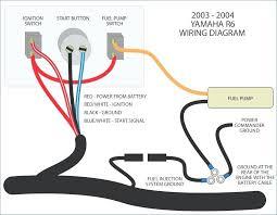 2005 yamaha r6 wiring diagram fresh wiring diagram for a trailer socket accessory guide yamaha rhino