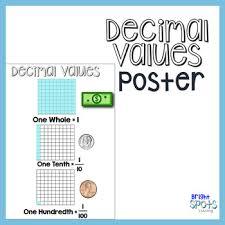 Decimal Values Visual Chart By Bright Spots Teaching Tpt