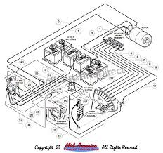 precedent golf cart wiring diagram facbooik com Club Car Rev Limiter Diagram 1999 club car wiring diagram 48 volt wiring diagram club car rev limiter wiring diagram