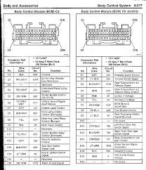 chevy blazer wiring diagram wirdig 2004 tahoe pcm wiring diagram ls swap fuel injector wiring diagram