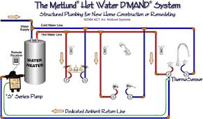 water heater circulator.  Circulator Recirculating Pump Water Heater Photos In Circulator I