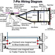 7 way trailer plug wiring diagram and 6 way pin trailer wiring 7 way trailer plug wiring diagram ford at 7 Prong Plug Wiring Diagram